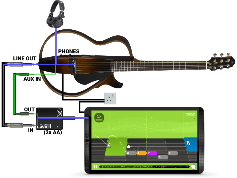 Guitar, tablet, headphones and mains connected together by 6 different cables